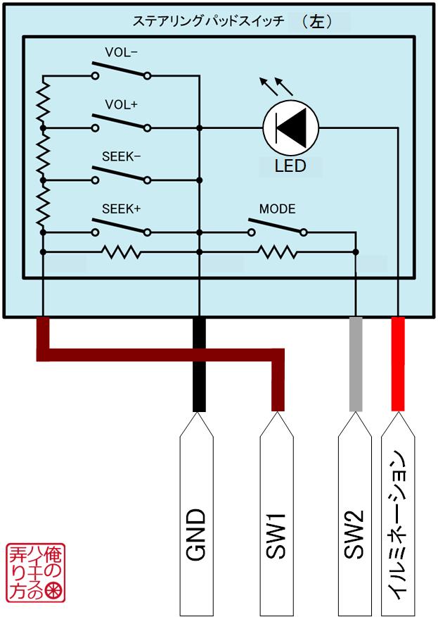 ハイエース純正ステアリングスイッチの内部回路.png